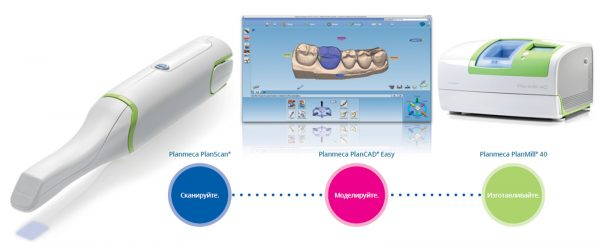 CAD/CAM система